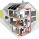 So einfach lässt sich ein wassergeführter Zimmerofen in ein bestehendes Heizsystem einbinden!